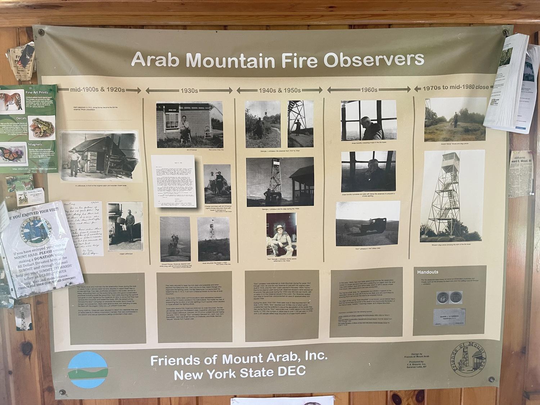 توقف زوار برج النار عند الجبال العربية في أوائل القرن العشرين.  الصورة: هانا فينلي