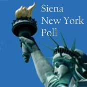 Siena Research Institute's polls offer a much clearer snapshot of the NY-20 and NY-24 races.